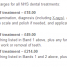 Dentists are insanely expensive in the UK